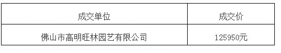 """""""省下达2019年省级涉农转移支付资金(城市立体绿化..."""