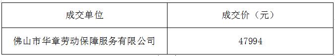 2019年省级涉农转移支付资金-佛山市桉树林分改造新...